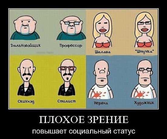 Прикольные статусы про очки